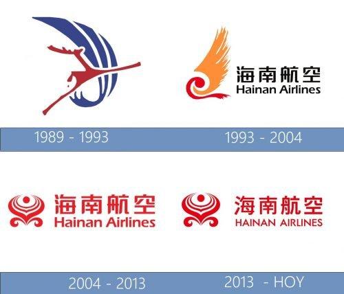 Hainan Airlines logo historia