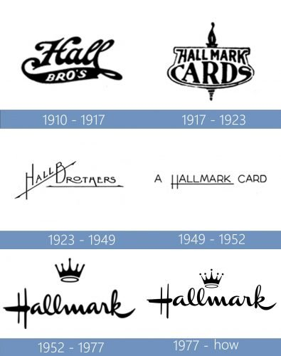 Hallmark Logo historia