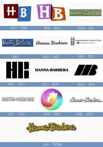 Hanna Barbera Logo historia