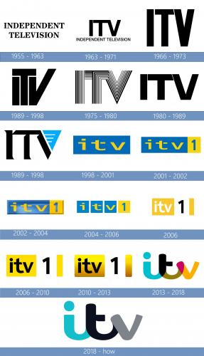 ITV Logo historia