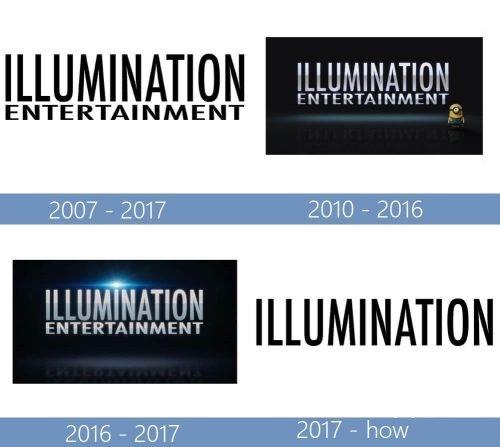 Illumination Logo historia