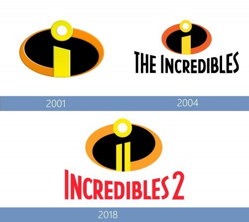 Incredibles Logo historia