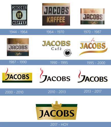 Jacobs Logo historia