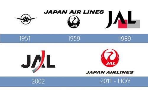 Japan Airlines logo historia