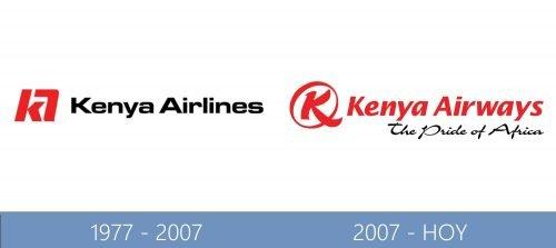 Kenya Airways logo historia