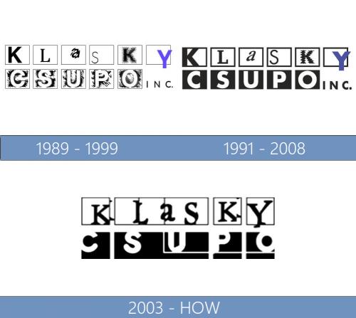 Klasky Csupo Logo historia
