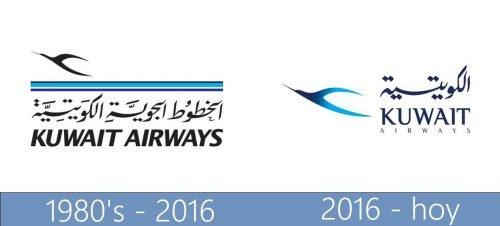 Kuwait Airways logo historia
