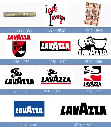 Lavazza Logo historia