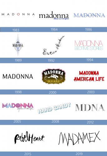Madonna Logo historia