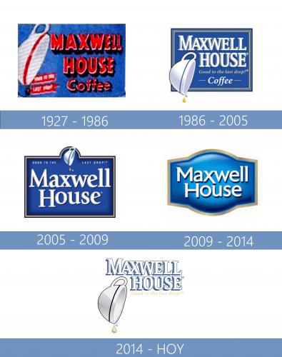 Maxwell House Logo historia