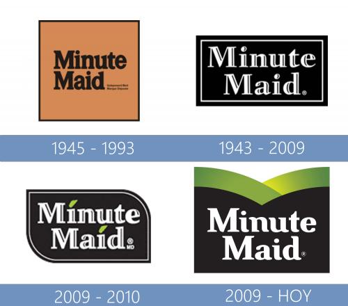 Minute Maid Logo historia