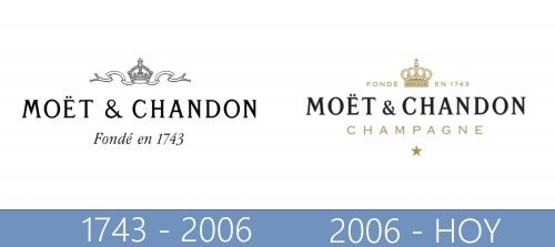 Moët Chandon Logo historia