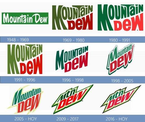 Mountain Dew logo historia