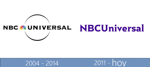 NBCUniversal Logo historia