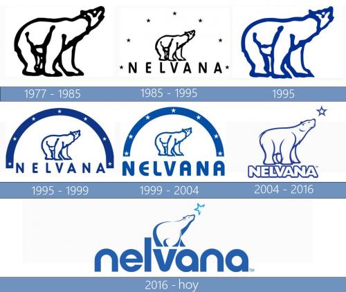 Nelvana Logo historia