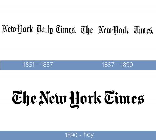 New York Times Logo historia