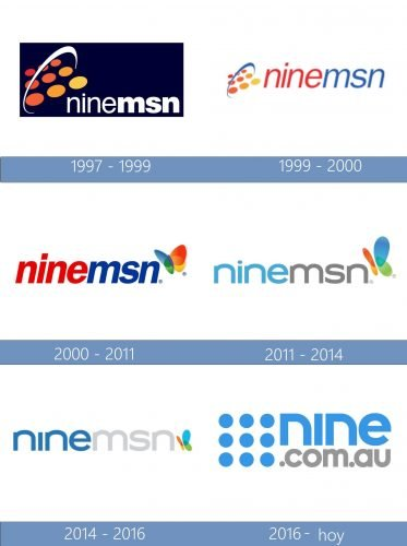Ninemsn Logo historia