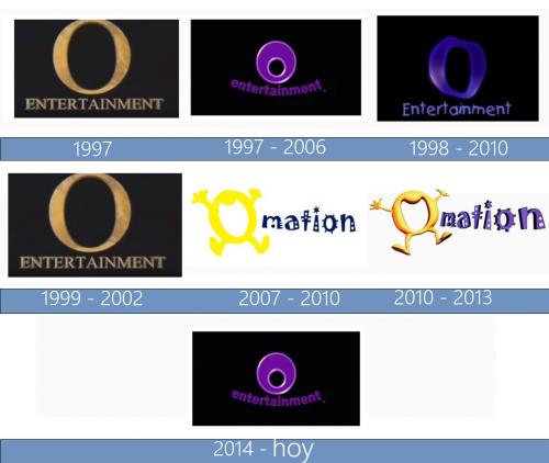 Omation Logo historia