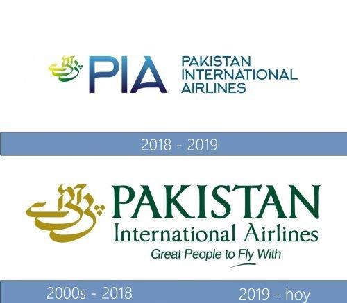 Pakistan International Airlines Logo historia