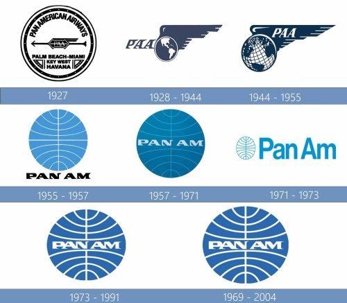 Pan American World Airways logo histoia