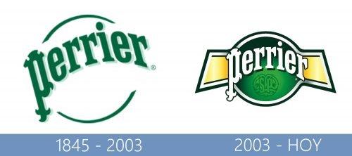 Perrier Logo historia