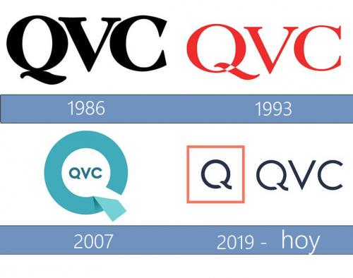 QVC Logo history