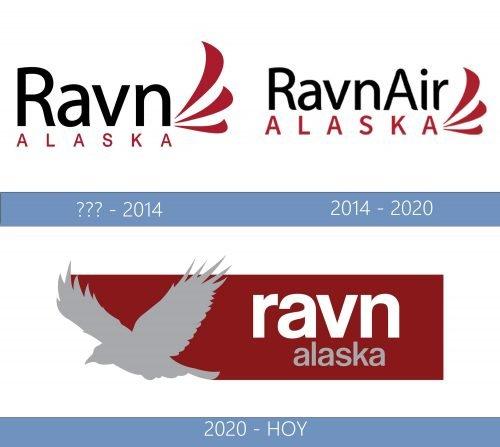 Ravn Alaska logo historia