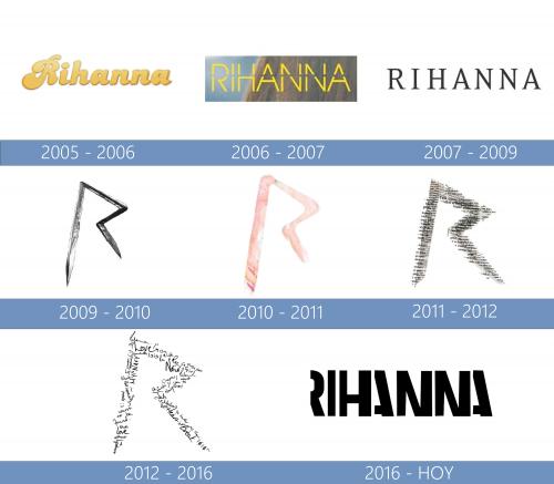 Rihanna Logo historia