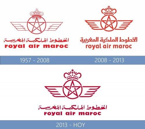 Royal Air Maroc logo historia