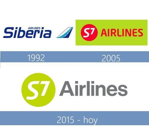 S7 Airlines Logo historia