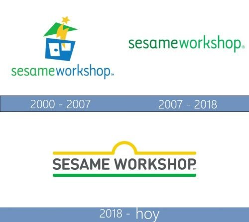 Sesame Workshop Logo historia