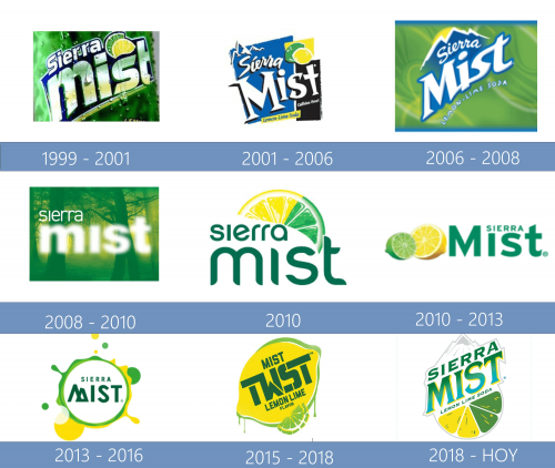 Sierra Mist Logo historia