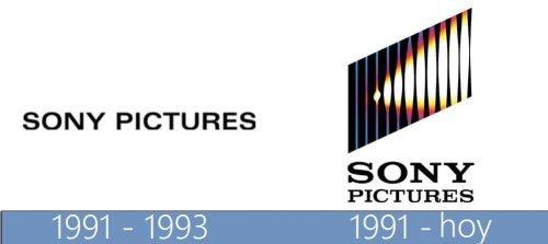 Sony Pictures Logo historia