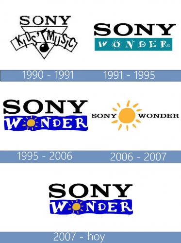 Sony Wonder Logo historia