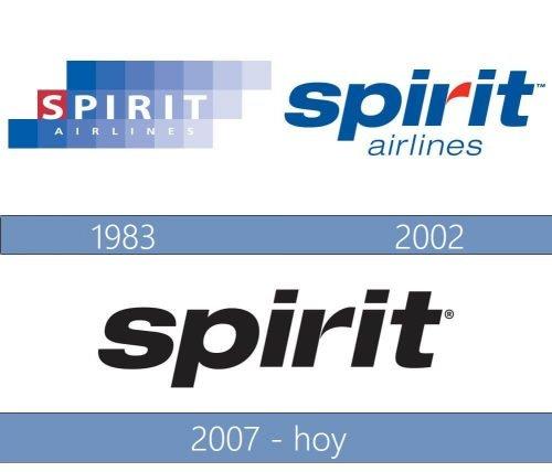 Spirit Airlines logo historia