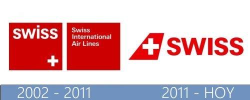 Swiss International Air Lines logo historia