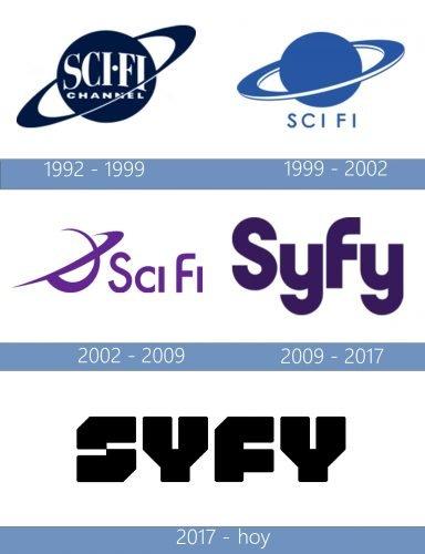 Syfy Logo historia