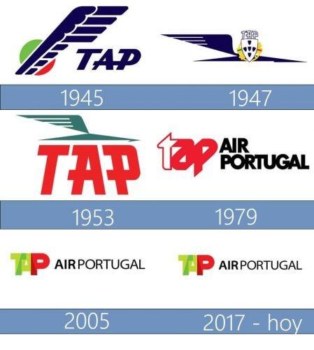 TAP Portugal Logo historia