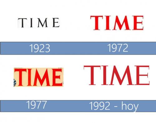 TIME Logo historia