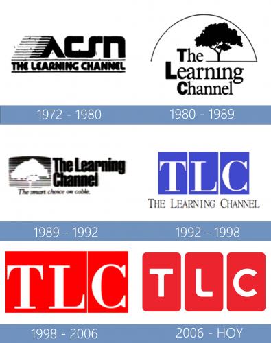 TLC Logo historia
