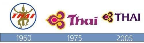 Thai Airways International Logo historia