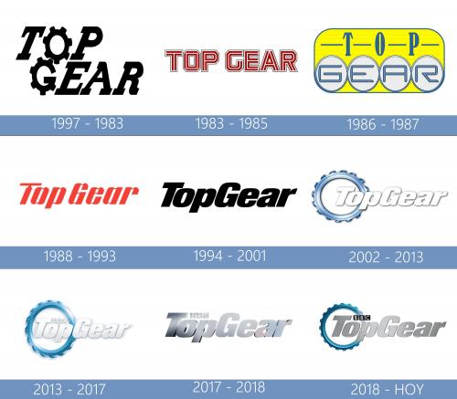 Top Gear Logo historia