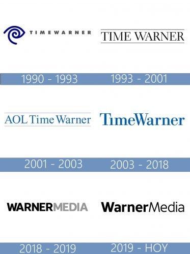 WarnerMedia Logo historia