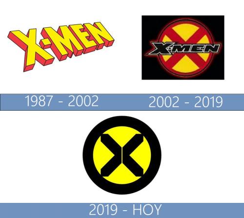 X-Men Logo historia
