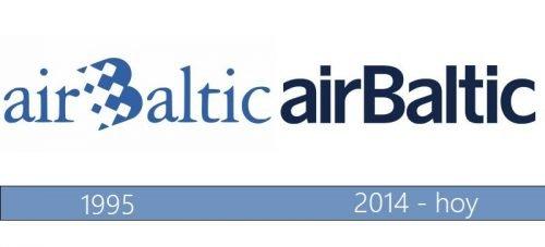 AirBaltic logo historia