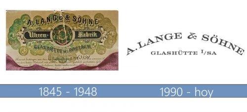 A. Lange and Sohne logo  historia