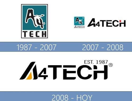 A4Tech logo historia