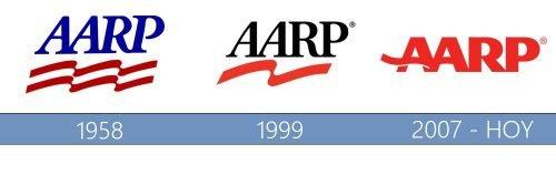AARP Logo historia