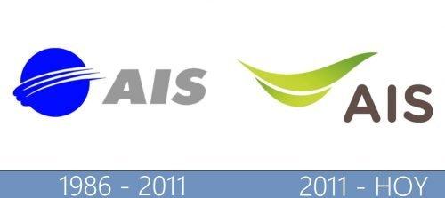 AIS logo historia