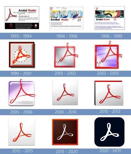 Adobe Acrobat Logo historia